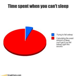Einschlafen