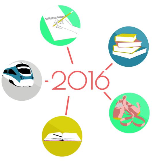 Meine Vorsätze für 2016: Mehr Zeichnen, mehr Lesen, Tanzen, Schreiben und Reisen.